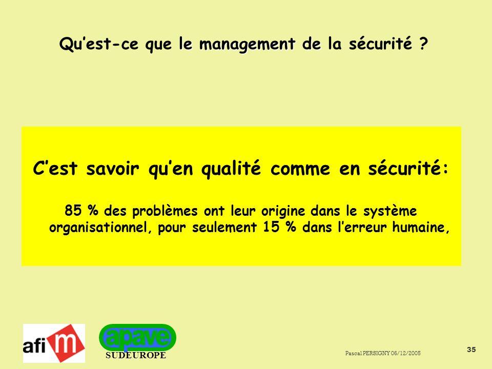 Qu'est-ce que le management de la sécurité
