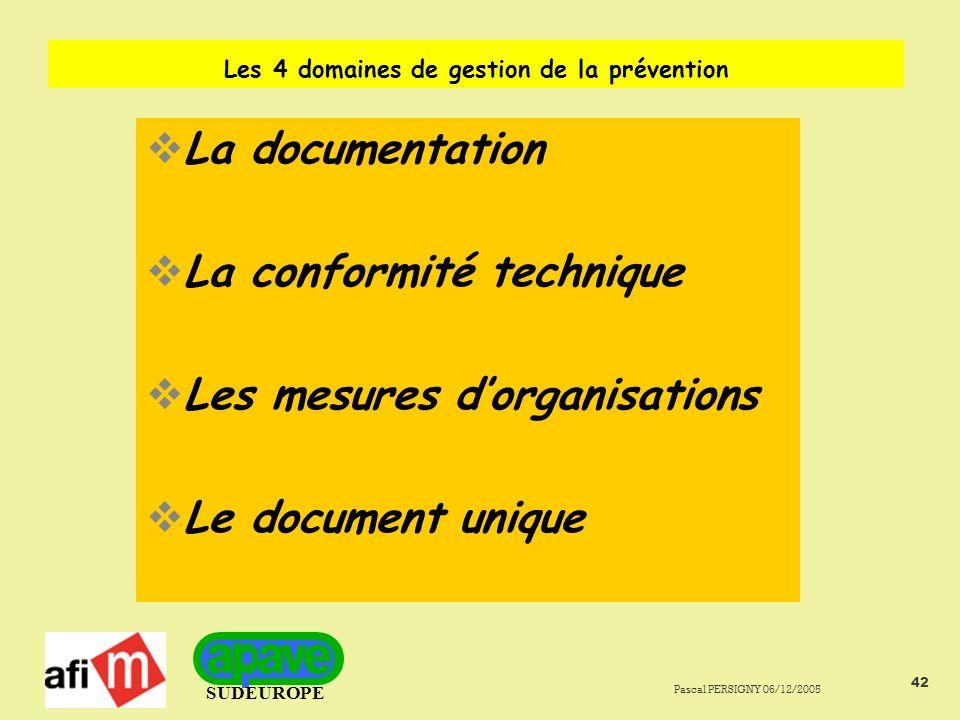 Les 4 domaines de gestion de la prévention