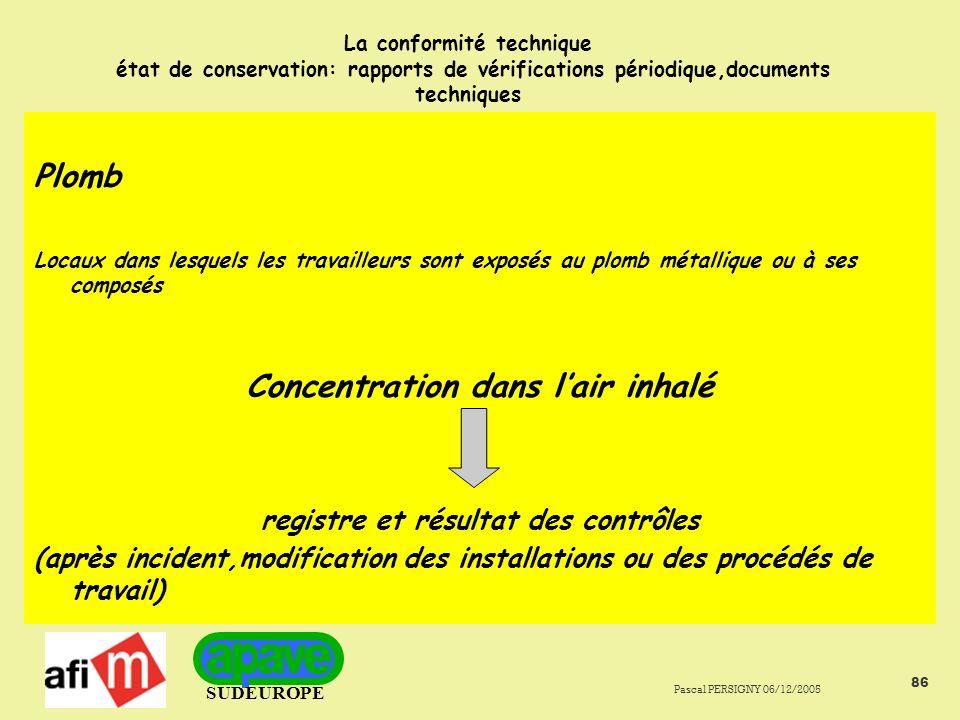Concentration dans l'air inhalé registre et résultat des contrôles