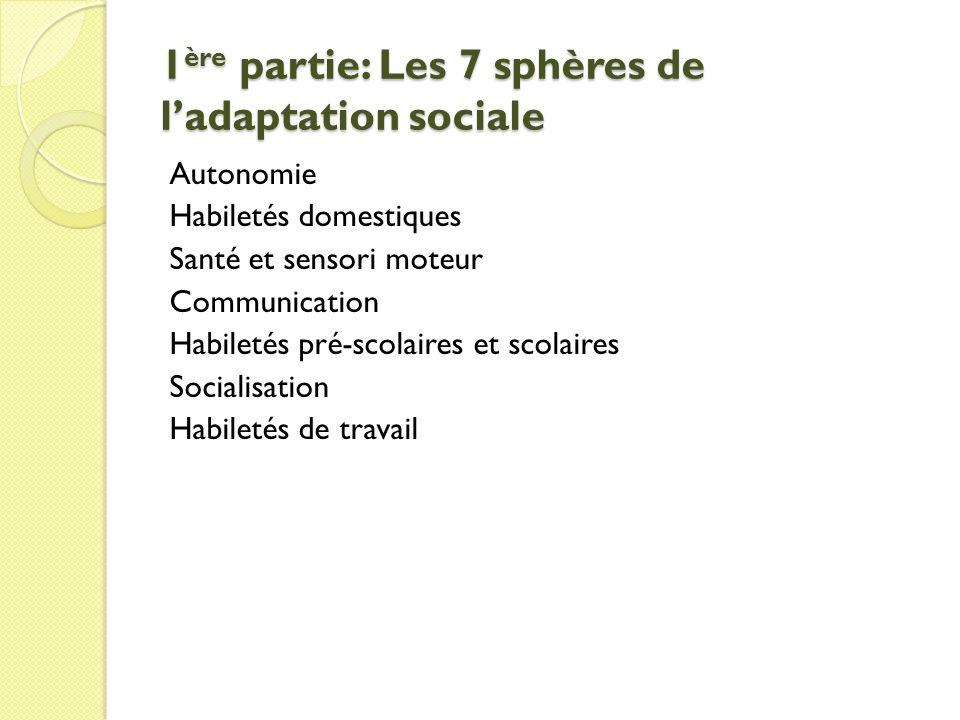 1ère partie: Les 7 sphères de l'adaptation sociale