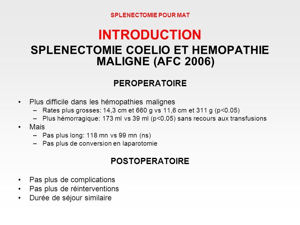 SPLENECTOMIE COELIO ET HEMOPATHIE MALIGNE (AFC 2006)