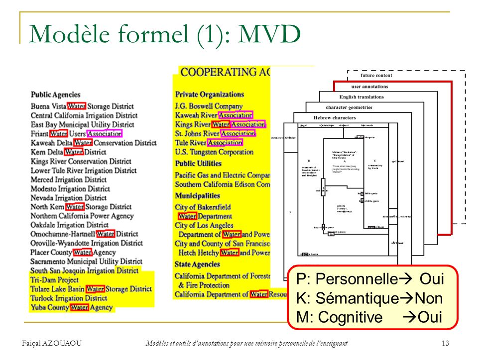 Modèle formel (1): MVD (Phelps & Wilensky 97)