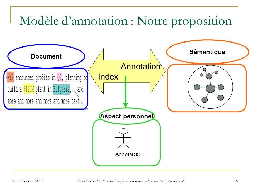 Modèle d'annotation : Notre proposition