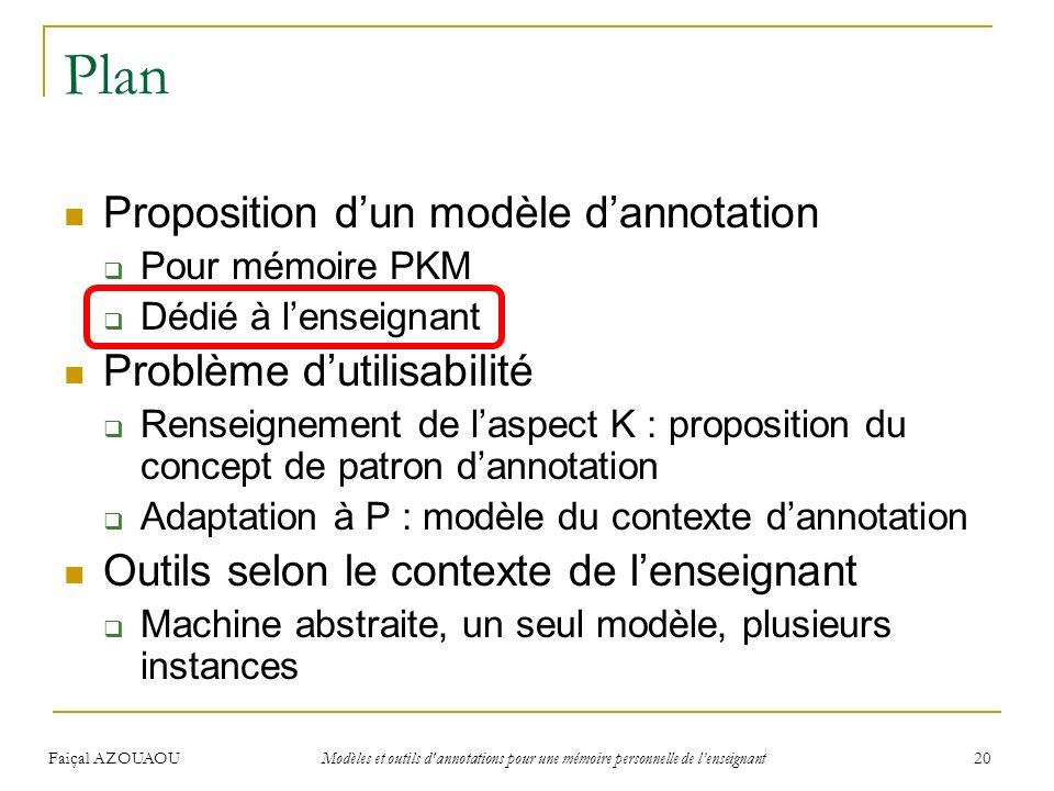 Plan Proposition d'un modèle d'annotation Problème d'utilisabilité