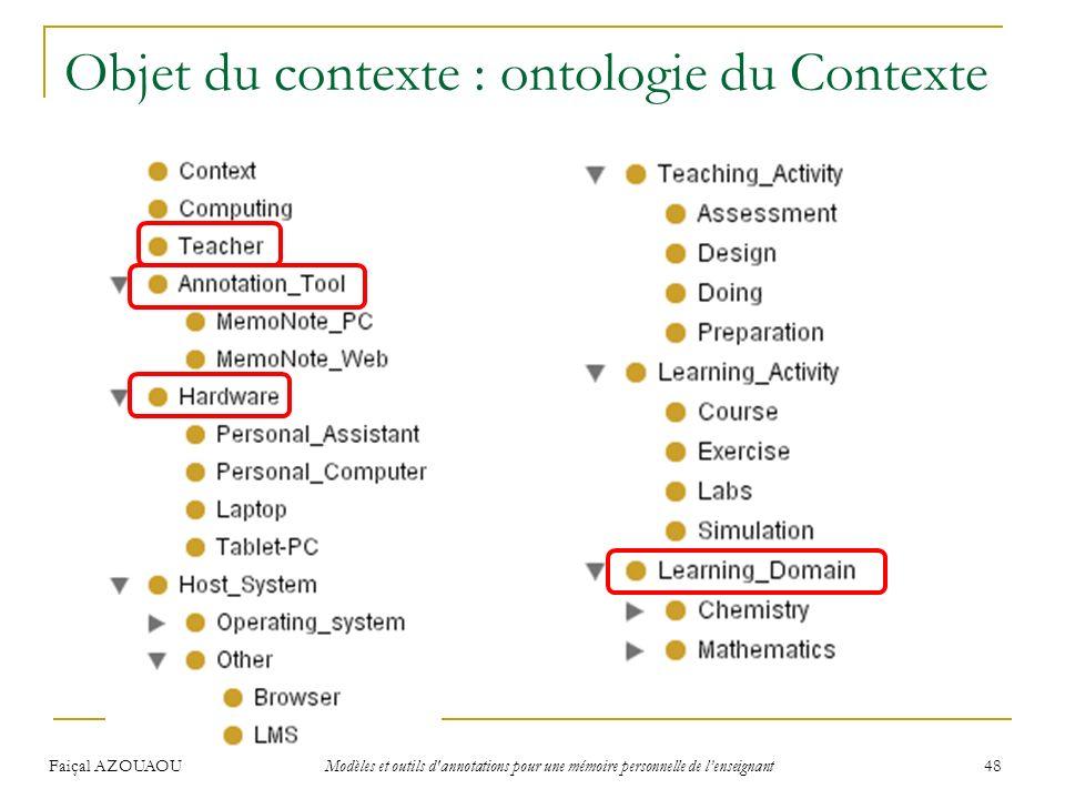 Objet du contexte : ontologie du Contexte