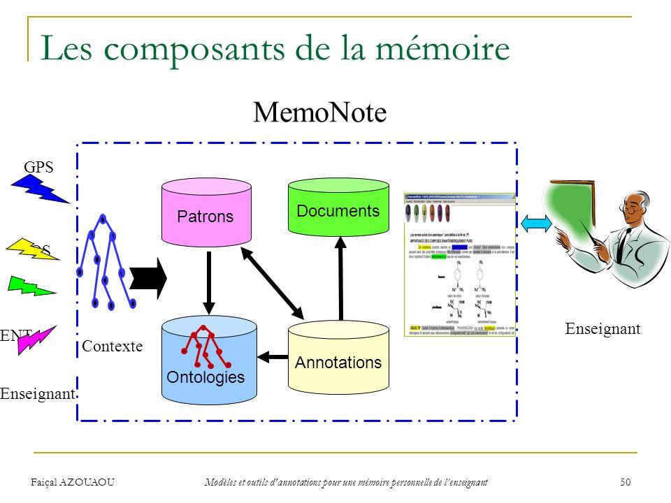 Les composants de la mémoire