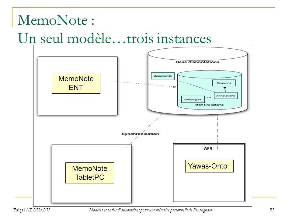 MemoNote : Un seul modèle…trois instances