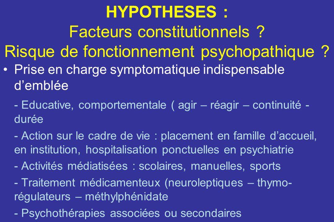 HYPOTHESES : Facteurs constitutionnels