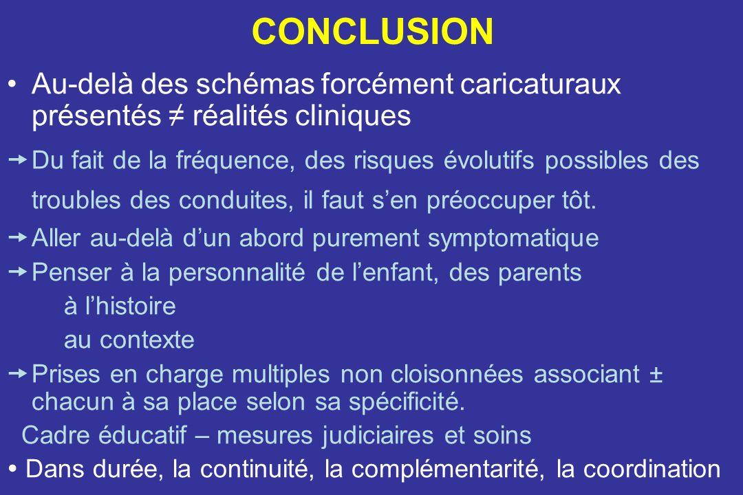CONCLUSION Au-delà des schémas forcément caricaturaux présentés ≠ réalités cliniques.