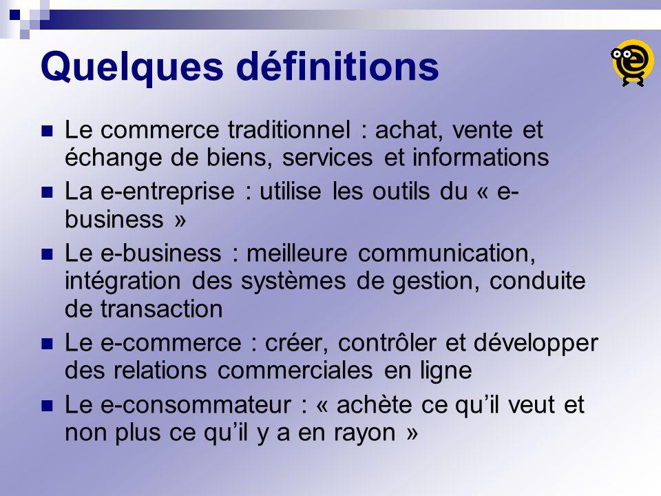 Quelques définitions Le commerce traditionnel : achat, vente et échange de biens, services et informations.