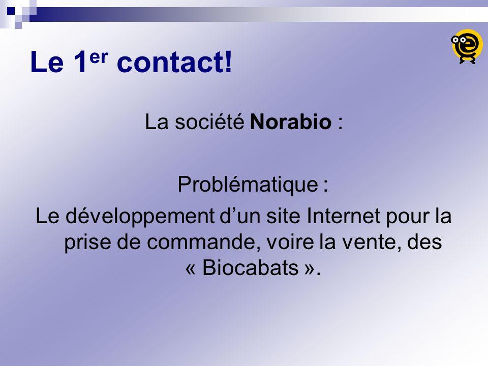 Le 1er contact! La société Norabio : Problématique :