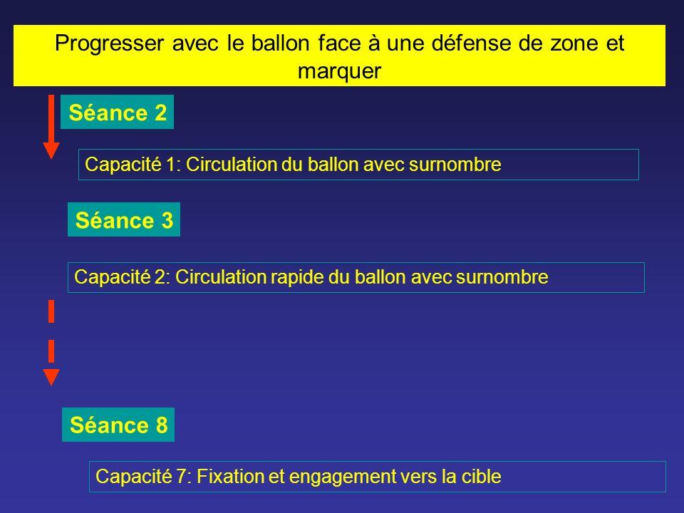 Progresser avec le ballon face à une défense de zone et marquer