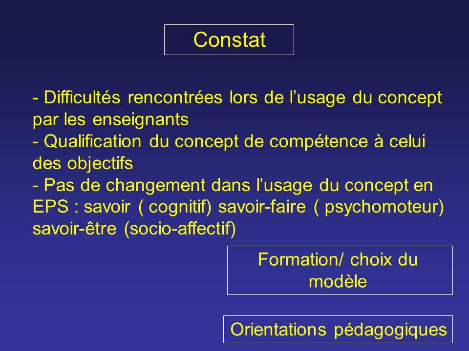 Constat Difficultés rencontrées lors de l'usage du concept par les enseignants. Qualification du concept de compétence à celui des objectifs.