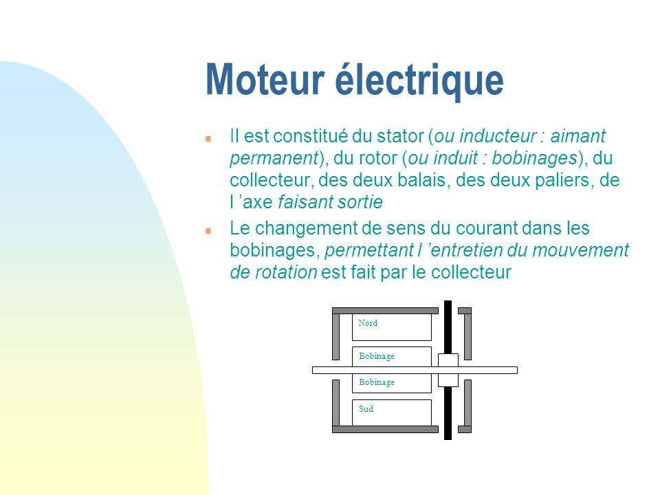 29/03/2017 Moteur électrique.