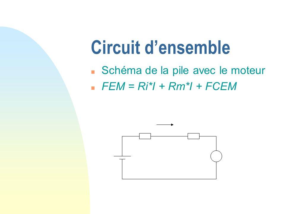 Circuit d'ensemble Schéma de la pile avec le moteur