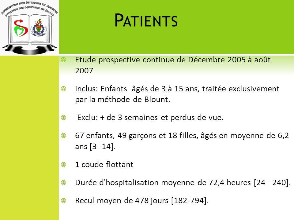 Patients Etude prospective continue de Décembre 2005 à août 2007