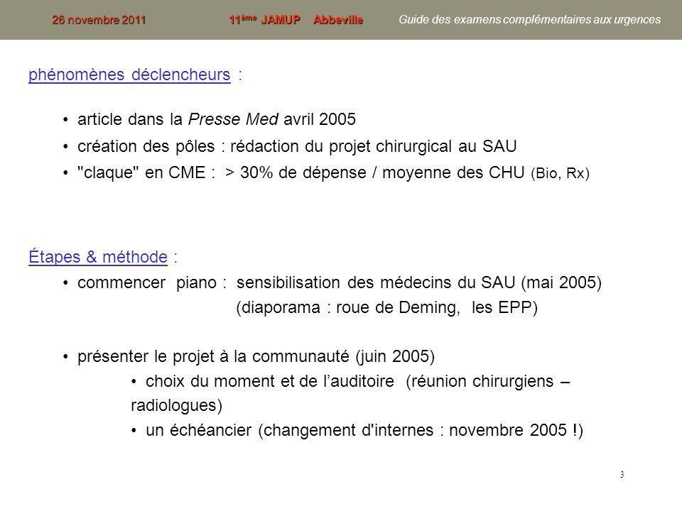 phénomènes déclencheurs : article dans la Presse Med avril 2005
