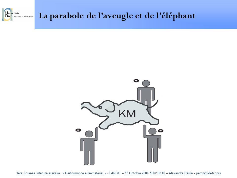 La parabole de l'aveugle et de l'éléphant