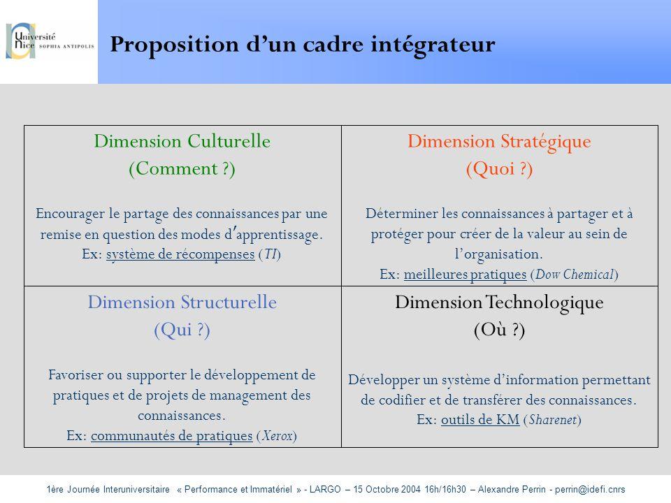 Proposition d'un cadre intégrateur