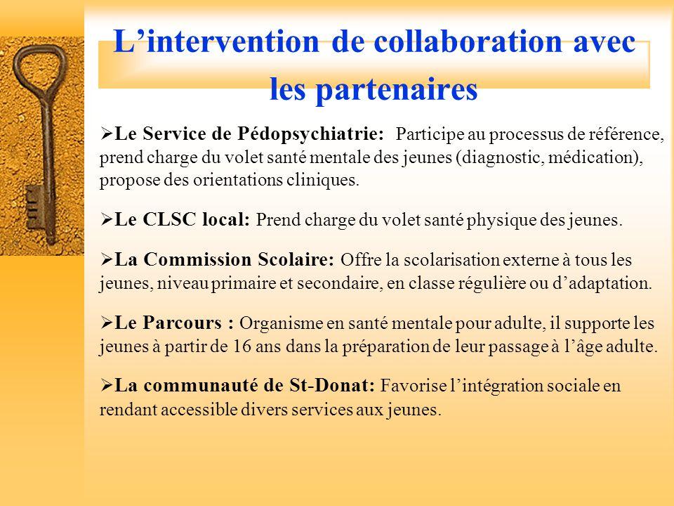 L'intervention de collaboration avec les partenaires