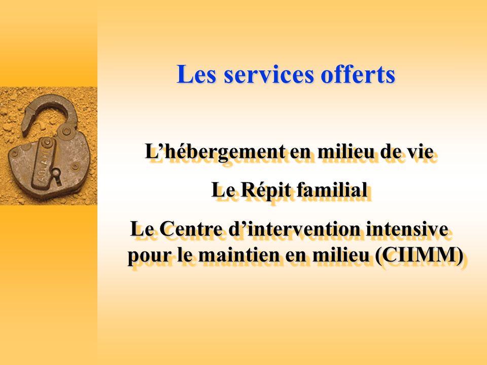 Les services offerts L'hébergement en milieu de vie Le Répit familial