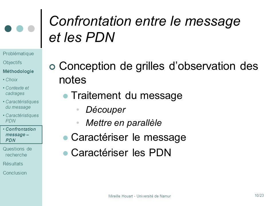 Confrontation entre le message et les PDN