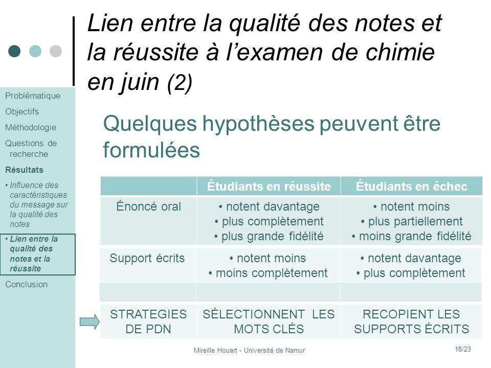 Lien entre la qualité des notes et la réussite à l'examen de chimie en juin (2)