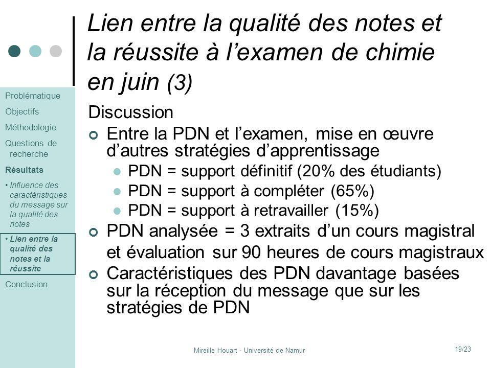 Mireille Houart - Université de Namur