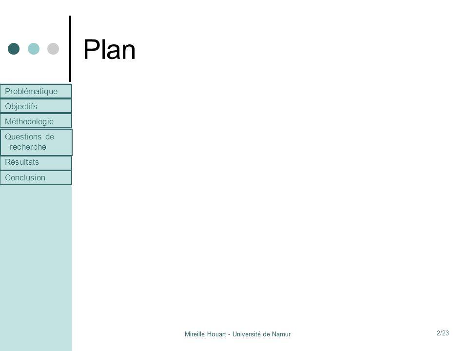 Plan Problématique Objectifs Méthodologie Questions de recherche