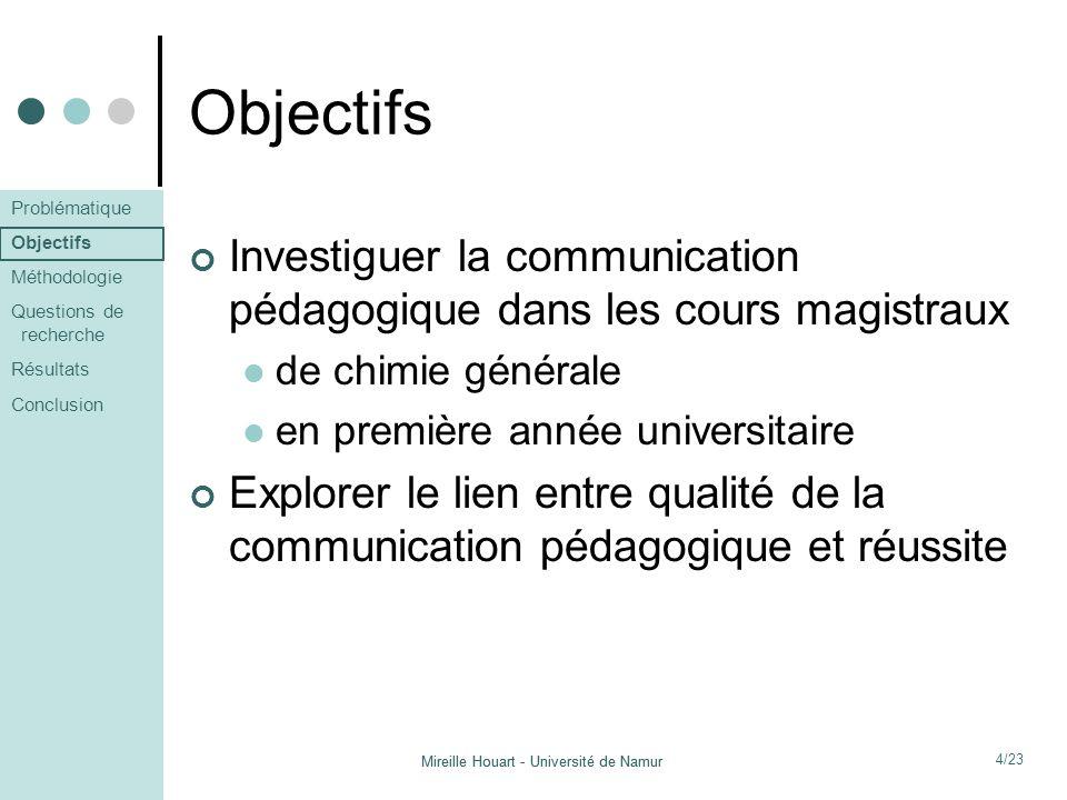 Objectifs Problématique. Objectifs. Méthodologie. Questions de recherche. Résultats. Conclusion.