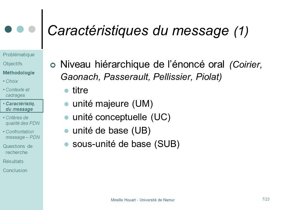Caractéristiques du message (1)