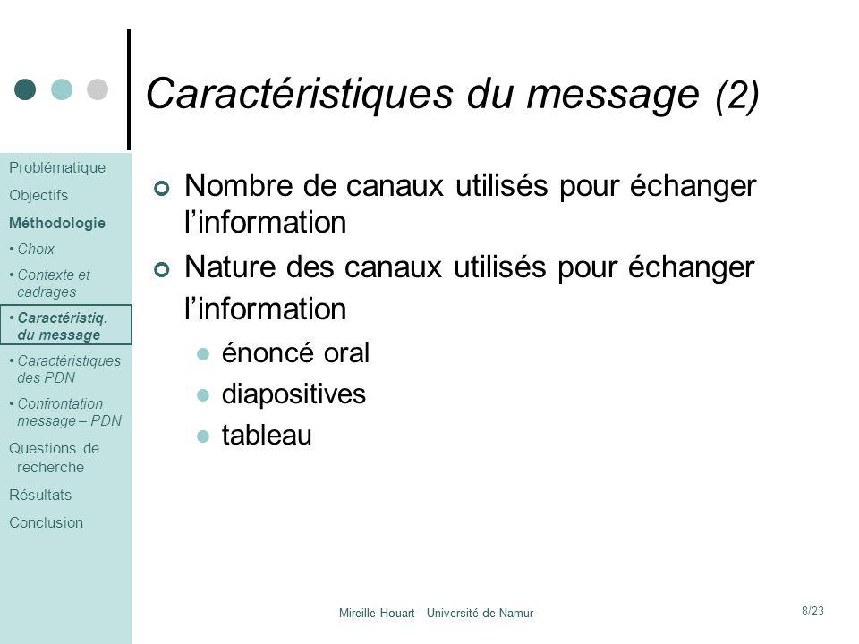 Caractéristiques du message (2)