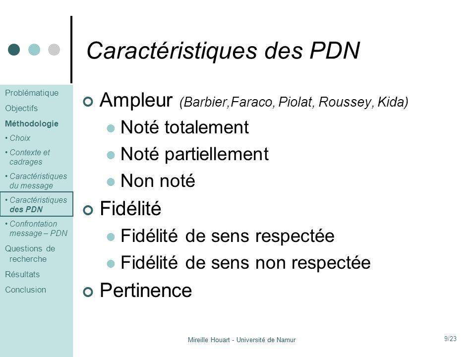 Caractéristiques des PDN