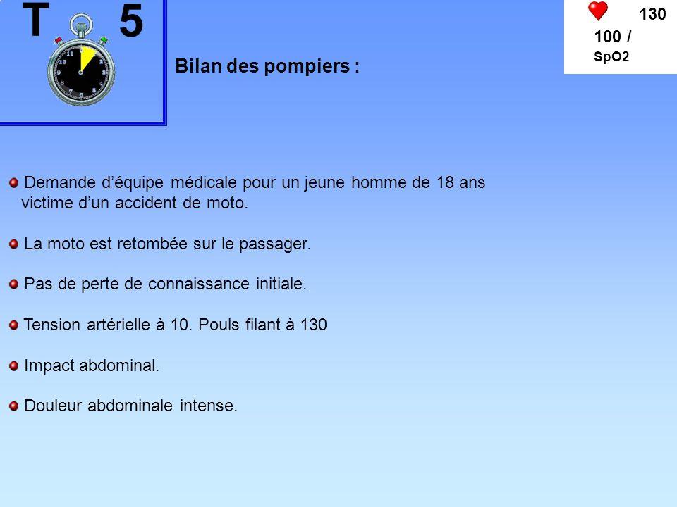 130 100 / SpO2. Bilan des pompiers : Demande d'équipe médicale pour un jeune homme de 18 ans. victime d'un accident de moto.