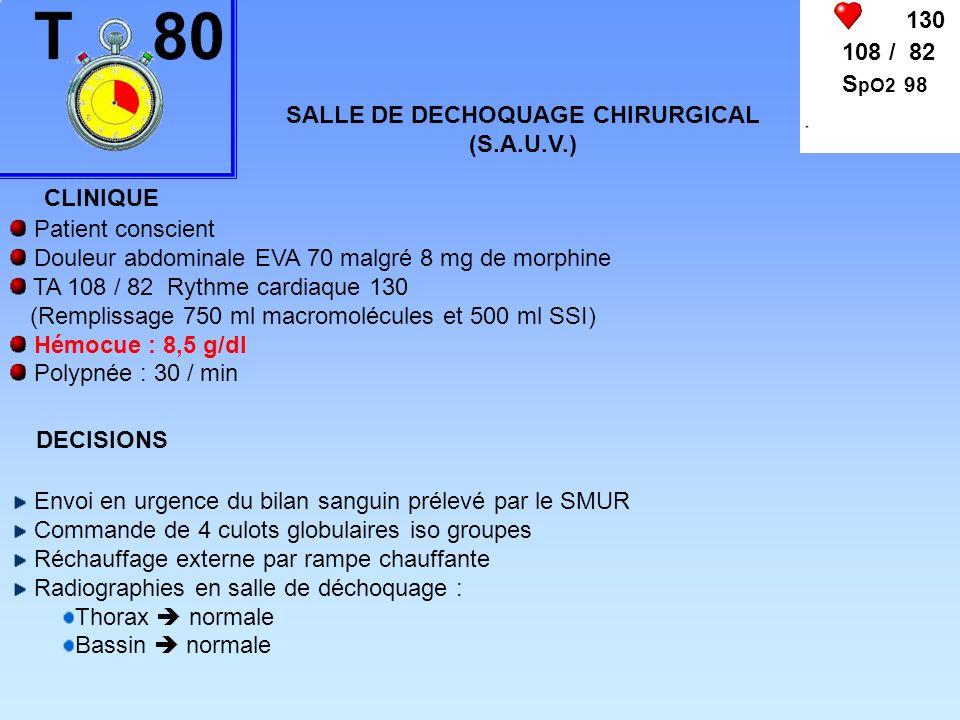 SALLE DE DECHOQUAGE CHIRURGICAL
