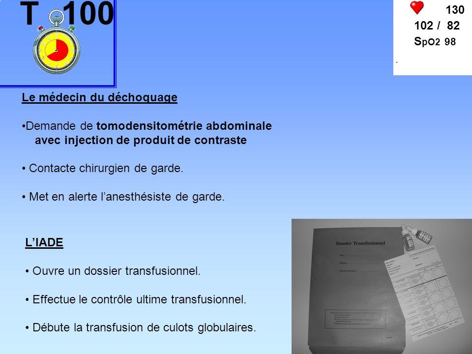 130 102 / 82. SpO2 98. Le médecin du déchoquage. Demande de tomodensitométrie abdominale. avec injection de produit de contraste.