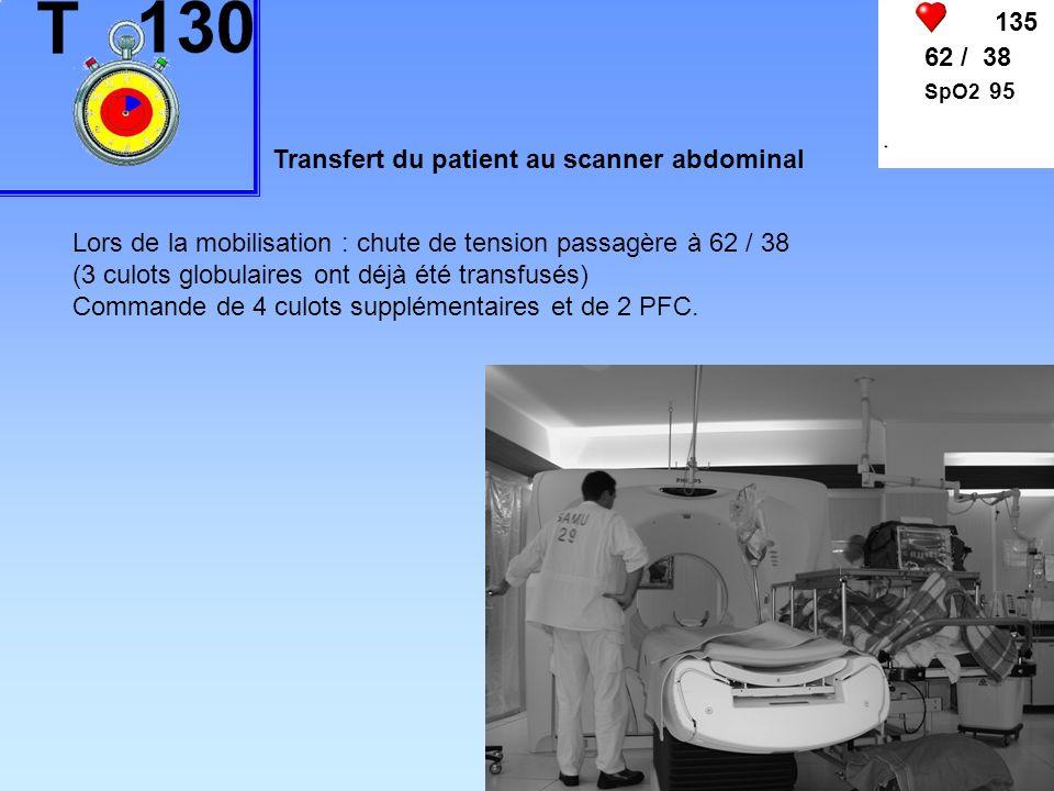 Transfert du patient au scanner abdominal