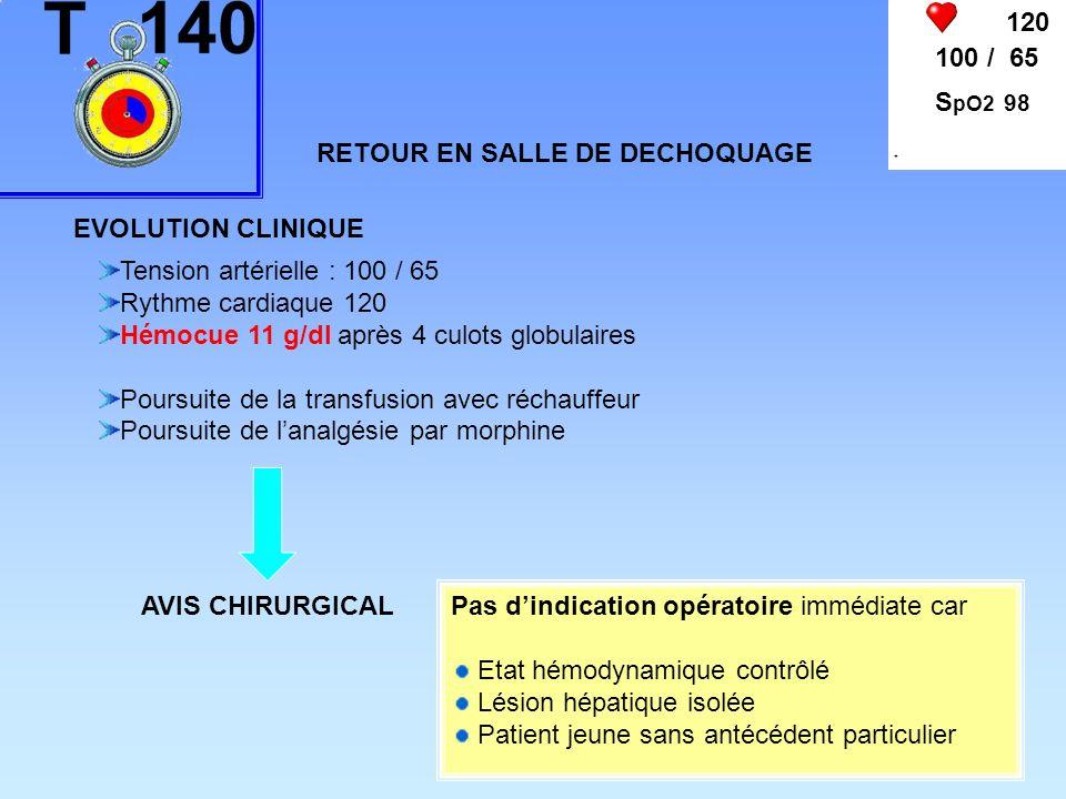 120 100 / 65. SpO2 98. RETOUR EN SALLE DE DECHOQUAGE. EVOLUTION CLINIQUE. Tension artérielle : 100 / 65.
