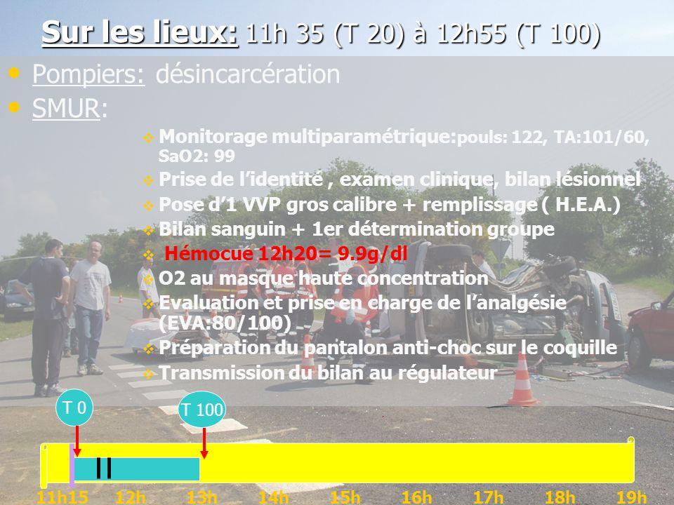 Sur les lieux: 11h 35 (T 20) à 12h55 (T 100)