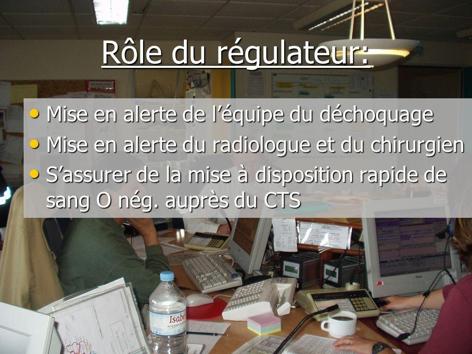Rôle du régulateur: Mise en alerte de l'équipe du déchoquage