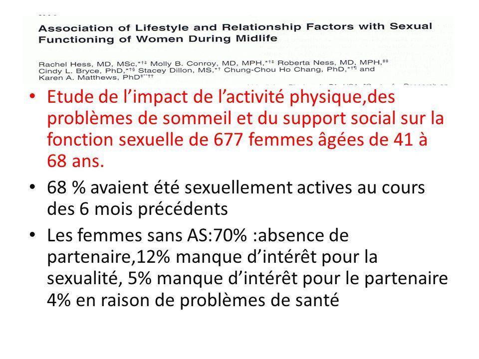 Etude de l'impact de l'activité physique,des problèmes de sommeil et du support social sur la fonction sexuelle de 677 femmes âgées de 41 à 68 ans.