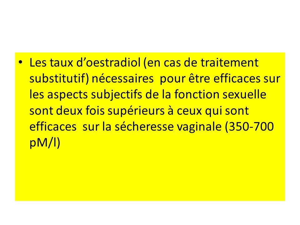 Les taux d'oestradiol (en cas de traitement substitutif) nécessaires pour être efficaces sur les aspects subjectifs de la fonction sexuelle sont deux fois supérieurs à ceux qui sont efficaces sur la sécheresse vaginale (350-700 pM/l)
