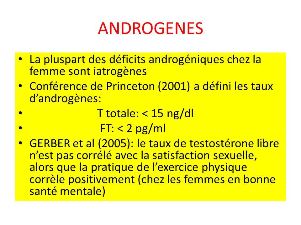 ANDROGENES La pluspart des déficits androgéniques chez la femme sont iatrogènes. Conférence de Princeton (2001) a défini les taux d'androgènes: