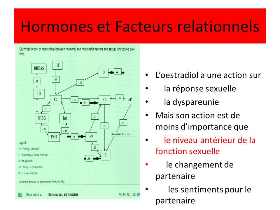 Hormones et Facteurs relationnels