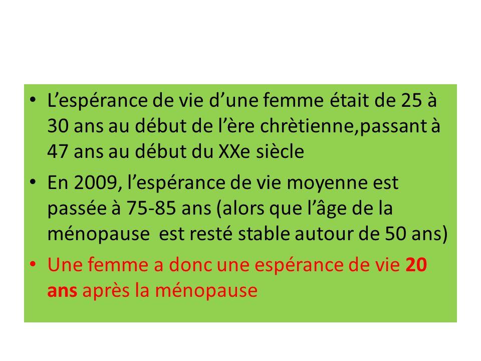 L'espérance de vie d'une femme était de 25 à 30 ans au début de l'ère chrètienne,passant à 47 ans au début du XXe siècle