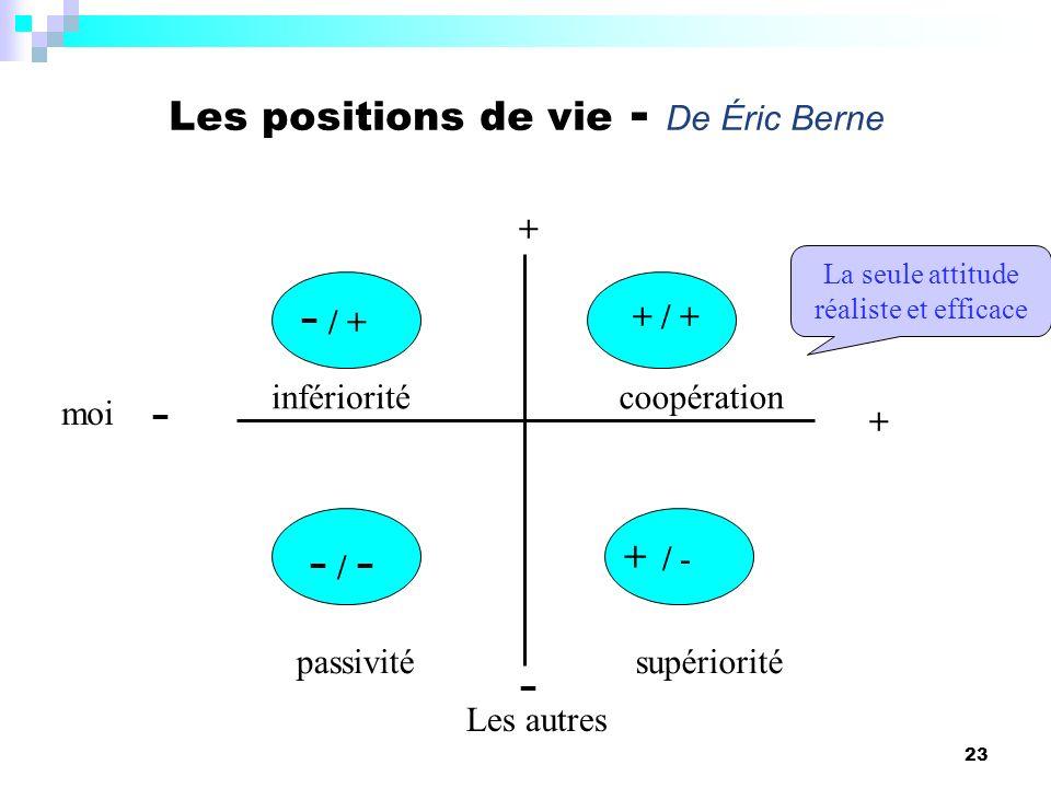 Les positions de vie - De Éric Berne