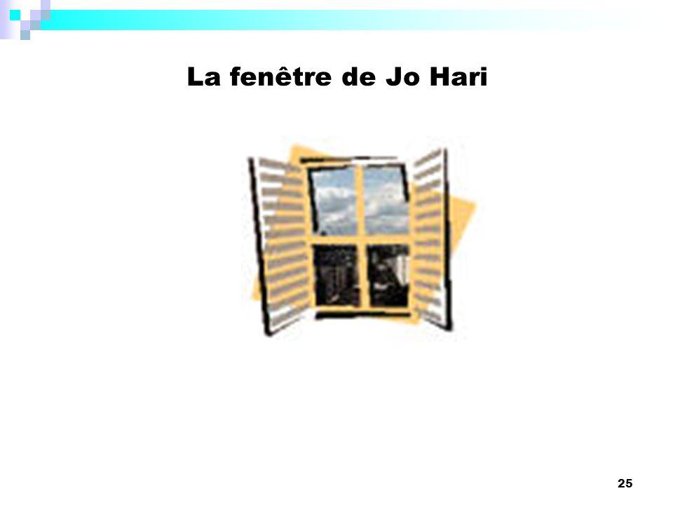 La fenêtre de Jo Hari 25