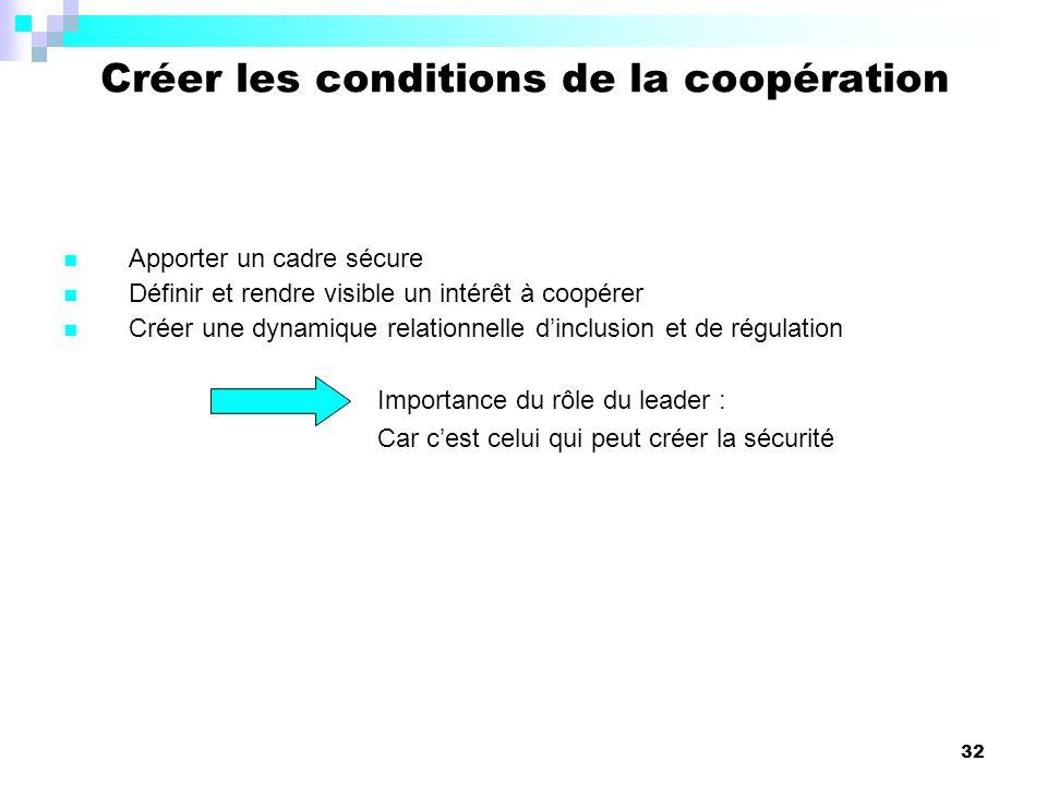 Créer les conditions de la coopération