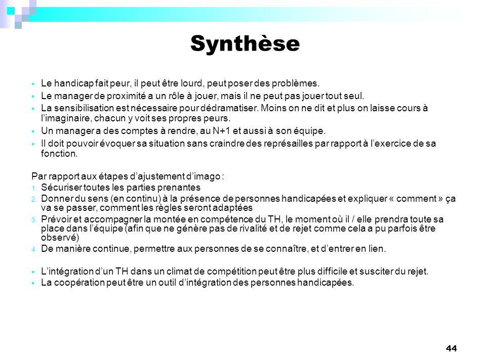 Synthèse Le handicap fait peur, il peut être lourd, peut poser des problèmes.
