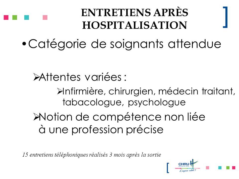 ENTRETIENS APRÈS HOSPITALISATION